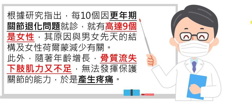 醫師指出更年期女性更容易罹患關節炎